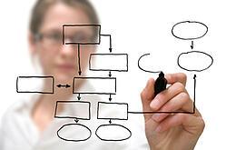 information-management-vrouwen